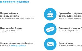 Бонусная карта любимого покупателя Читай Город — активировать через личный кабинет на chitai-gorod.ru