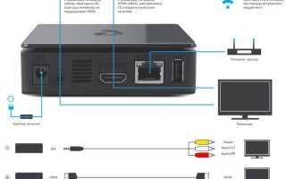 Как Подключить Два Телевизора к Одной Приставке МГТС