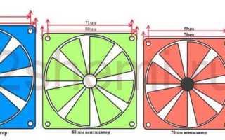 Вентилятор видеокарты 4 pin распиновка