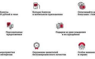 Отзыв: Дисконтная карта «Мираторг» — Невозможно актвировать по SMS и по бесплатной линии