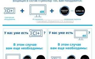 Пакет «Ультра HD» от Триколор ТВ – описание, список каналов  и подключение
