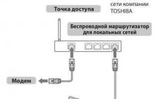 Как настроить телевизор Toshiba на цифровое телевидение: пошаговая инструкция
