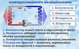 Инструкция по эксплуатации холодильников Стинол
