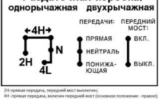Раздатка УАЗ Хантер: Устройство и переключение