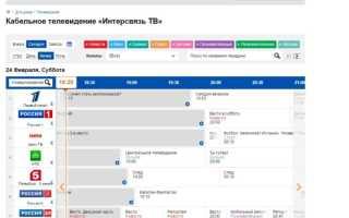 Отзыв: Кабельное телевидение «Интерсвязь-ТВ» (Россия, Челябинск) — Никогда не подключайте Интерсвязь!