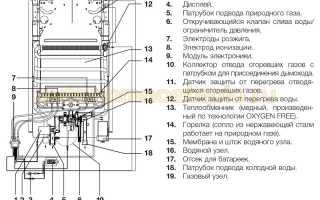 Модели газовых колонок Электролюкс — инструкция по эксплуатации