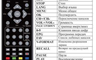 Инструкция подключения и настройки DVB-T ресиверов Орбита