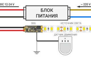 Как подключить сенсорный выключатель к светодиодной ленте