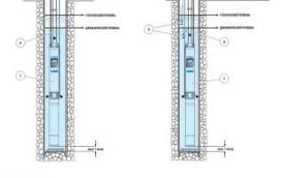 Как произвести монтаж и подключение одной скважины на два дома