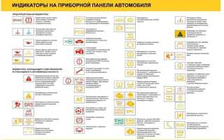 Советы специалистов, как самому быстро и правильно сделать диагностику автомобиля