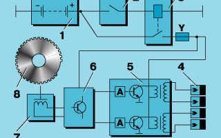 Почему не горят габариты ВАЗ 2110 и как поменять в них лампочку