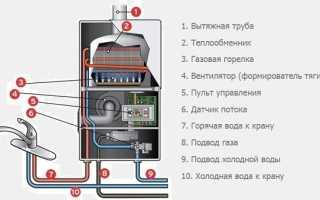 Ремонт газовой колонки Беретта: не зажигается, не греет воду и другие неисправности