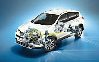 Тойота Рав 4 4wd, как работает полный привод и как его включать