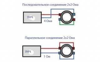 Щелевой короб для сабвуфера Урал ТТ 12 с настройкой порта 35 hz