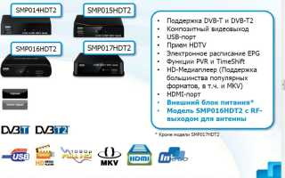 Моя цифровая революция c телевизионным ресивером DVB-T/T2 BBK
