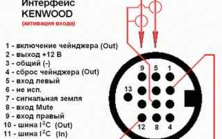 Магнитолы «Кенвуд»: описание, характеристики, подключение, настройка, отзывы