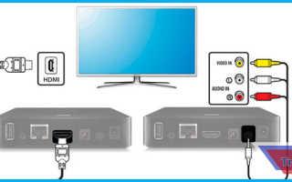 Как смотреть Триколор ТВ через Интернет: Онлайн ТВ от Триколор