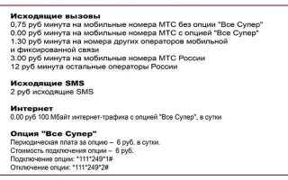 Тариф «Супер МТС Крым»: преимущества, стоимость и способы подключения