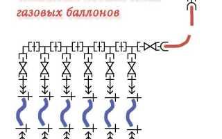 Как соединить два газовых баллона между собой. Рампа газовая для соединения двух баллонов