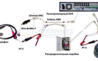 Как подключить активный микрофон к IP-камере Polyvision?