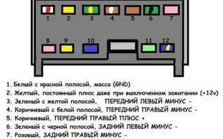 Инструкция по распиновке магнитолы на Ниссан