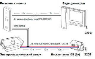 Схема подключения квартирного видеодомофона к общему подъездному