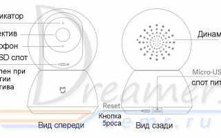 Обзор камеры Xiaomi Mijia 360 — панорамная съемка и аудио-связь с домочадцами
