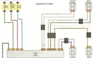 Электросхема подключения магнитолы Рено Дастер  — Dustershop77