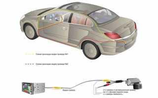 Что такое динамичная разметка IPAS, в автомобильных камерах заднего вида?