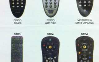 Особенности настройки пультов разных видов для «Билайн ТВ»