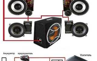 Коаксиальная или компонентная акустика. Какую выбрать!