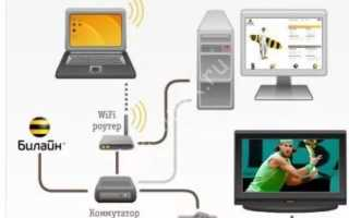 Билайн ТВ на Смарт ТВ: как установить приложение