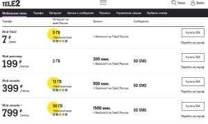 Новые выгодные тарифы Теле2 в 2020 году – какие самые дешевые