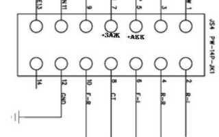 Модели и особенности подключения магнитол Prology