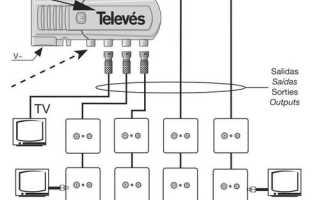 Как подключить к телевизору тюнер? Полезные советы