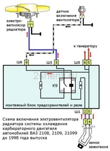 ventilyator-ohlazhdeniya-vaz-2.jpg