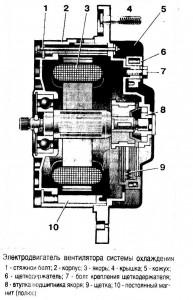Схема включения вентилятора охлаждения ВАЗ 2110