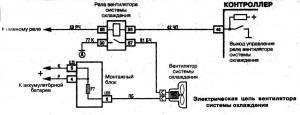 Схема включения вентилятора охлаждения ВАЗ 2110 инжекторный двигатель