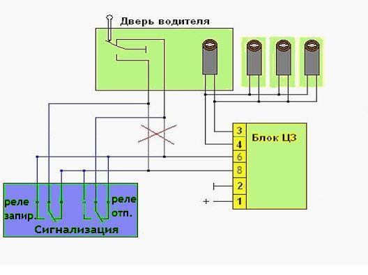 ustanovka-signalizacii-na-vaz-2114-i-na-vaz-2115-2.jpg