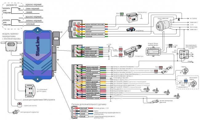 ustanovka-signalizacii-na-vaz-2114-i-na-vaz-2115-3.jpg