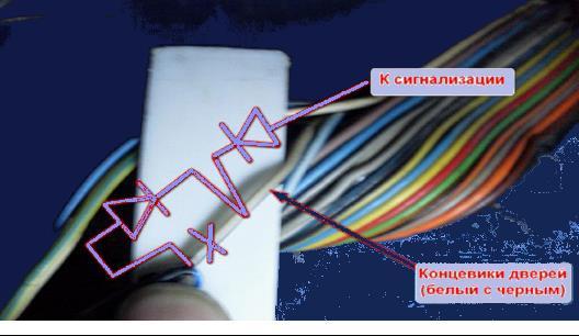 ustanovka-signalizacii-na-vaz-2114-i-na-vaz-2115-4.jpg