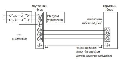 skhema-podklyucheniya-naruzhnogo-bloka-kondicionera_05-430x223.jpg