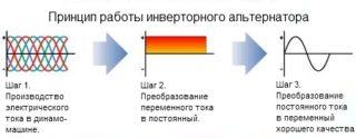 inverter_450-320x124.jpg