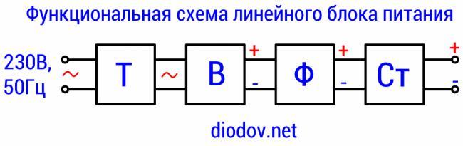 Shema-linejnogo-bloka-pitniya-1024x324.png
