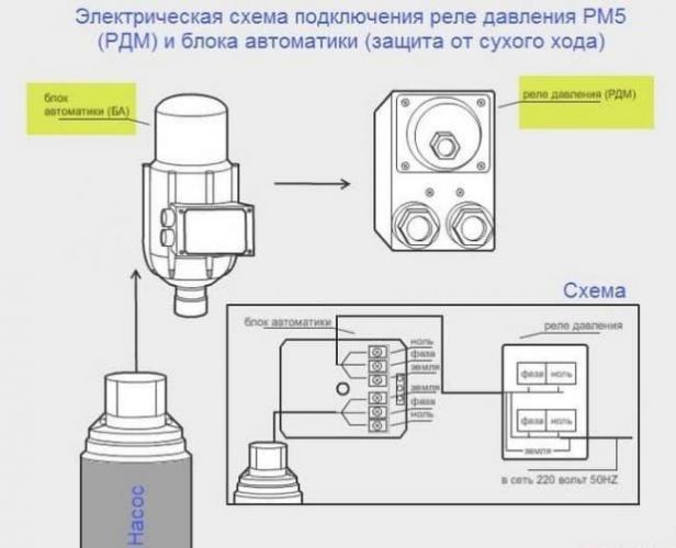 elektricheskaya-skhema-podklyucheniya-rele-davleniya-RM5-RDM-i-bloka-avtomatiki-zashchita-ot-sukhogo-khoda-e1552557017956.jpg
