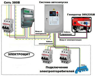 kak_podcluchit_generatot-7-320x256.jpg
