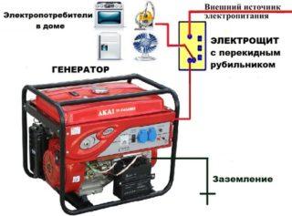kak_podcluchit_generatot-6-320x237.jpg