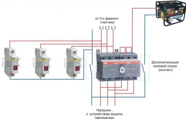 kak-podklyuchit-generator-k-trehfaznoj-seti-doma-3.jpg
