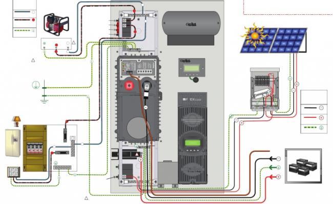 kak-podklyuchit-generator-k-trehfaznoj-seti-doma-4.jpg