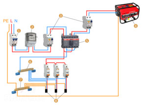 podklyuchenie-generatora-k-seti.jpg